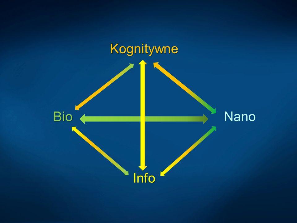 Nano InfoKognitywneBio