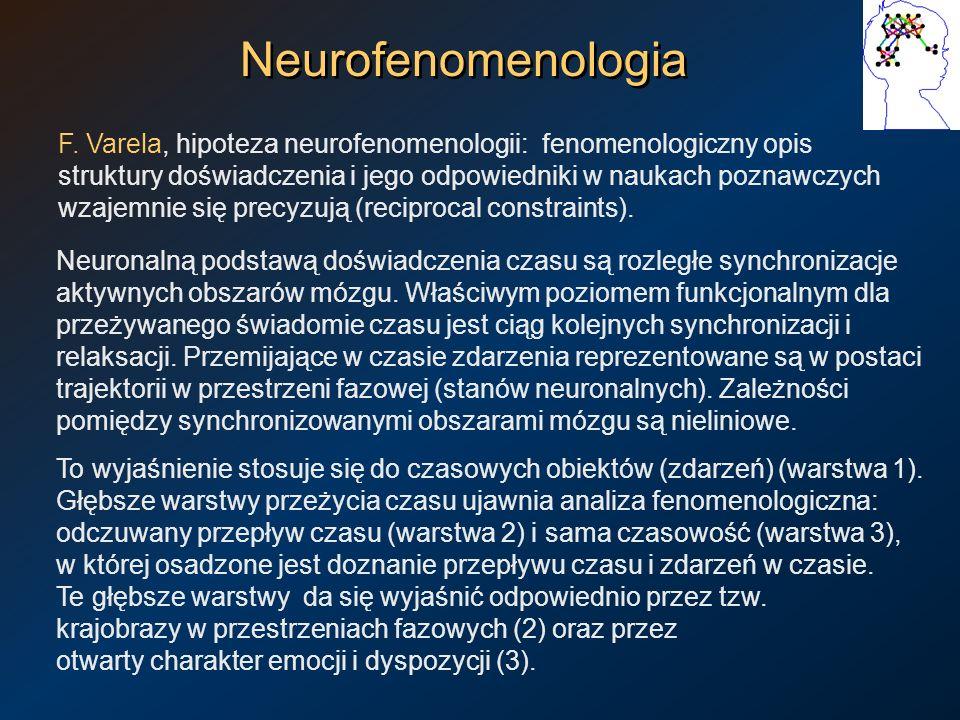 Neurofenomenologia F. Varela, hipoteza neurofenomenologii: fenomenologiczny opis struktury doświadczenia i jego odpowiedniki w naukach poznawczych wza