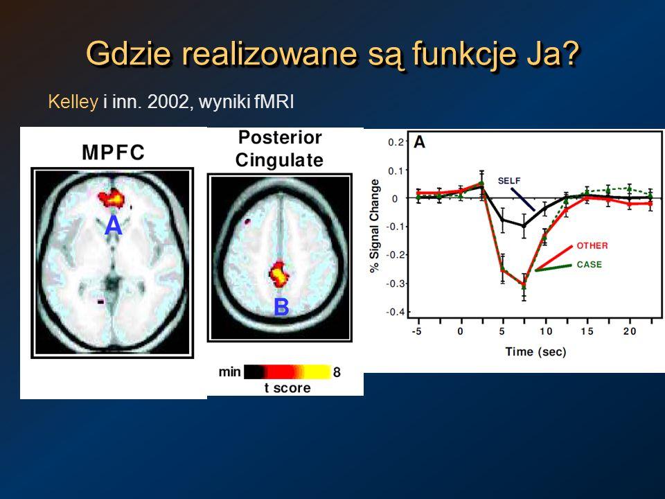 Gdzie realizowane są funkcje Ja? Kelley i inn. 2002, wyniki fMRI