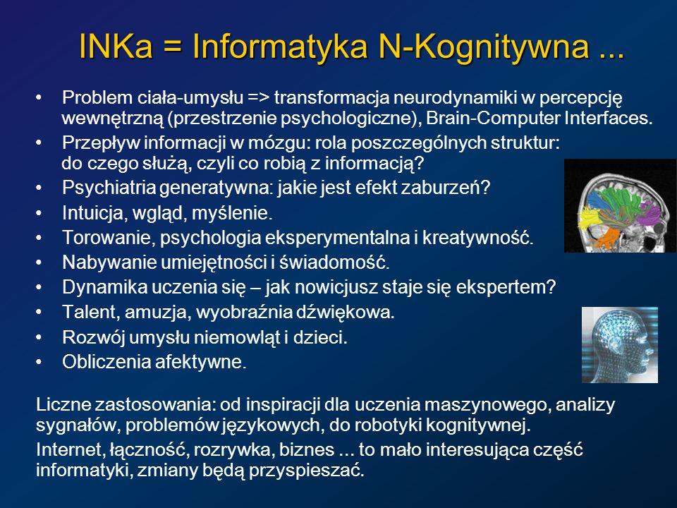 INKa = Informatyka N-Kognitywna... Problem ciała-umysłu => transformacja neurodynamiki w percepcję wewnętrzną (przestrzenie psychologiczne), Brain-Com