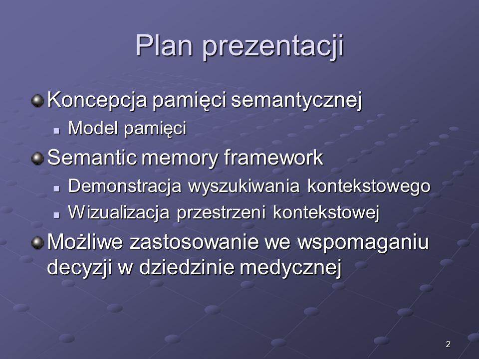 2 Plan prezentacji Koncepcja pamięci semantycznej Model pamięci Model pamięci Semantic memory framework Demonstracja wyszukiwania kontekstowego Demons