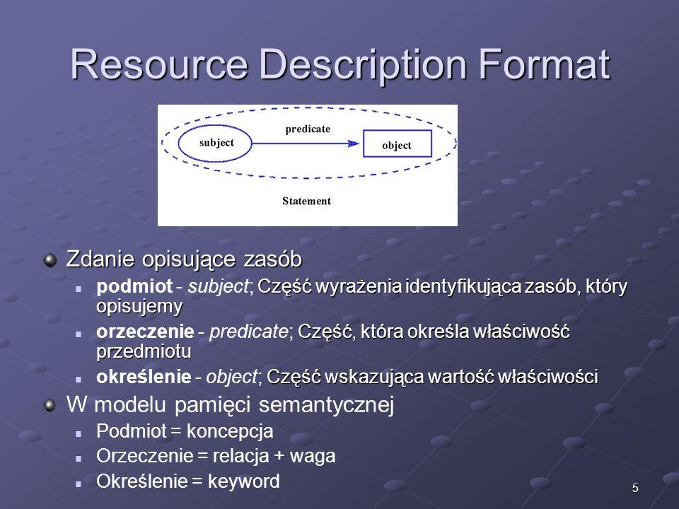 5 Resource Description Format Zdanie opisujące zasób Część wyrażenia identyfikująca zasób, który opisujemy podmiot - subject; Część wyrażenia identyfi