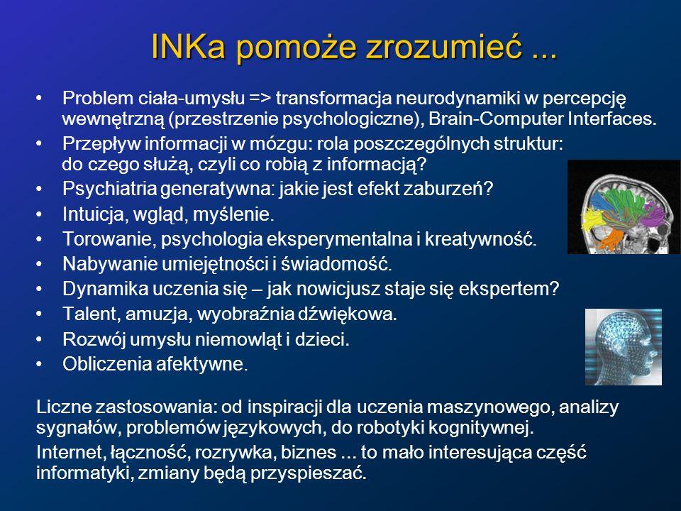 INKa pomoże zrozumieć... Problem ciała-umysłu => transformacja neurodynamiki w percepcję wewnętrzną (przestrzenie psychologiczne), Brain-Computer Inte
