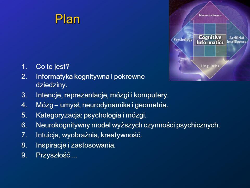 Plan 1.Co to jest? 2.Informatyka kognitywna i pokrewne dziedziny. 3.Intencje, reprezentacje, mózgi i komputery. 4.Mózg – umysł, neurodynamika i geomet