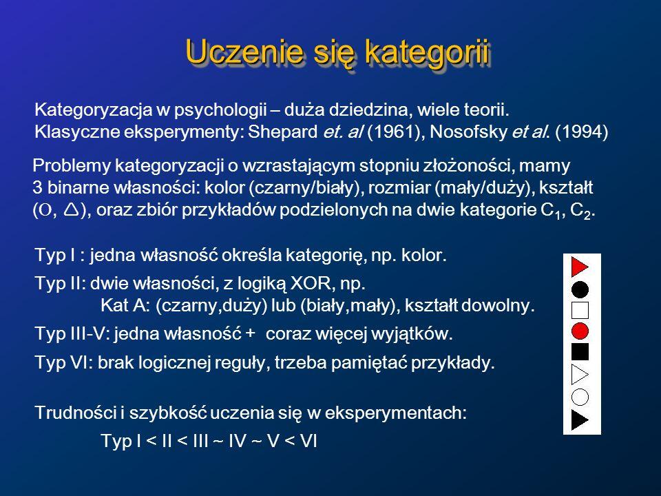 Uczenie się kategorii Kategoryzacja w psychologii – duża dziedzina, wiele teorii. Klasyczne eksperymenty: Shepard et. al (1961), Nosofsky et al. (1994