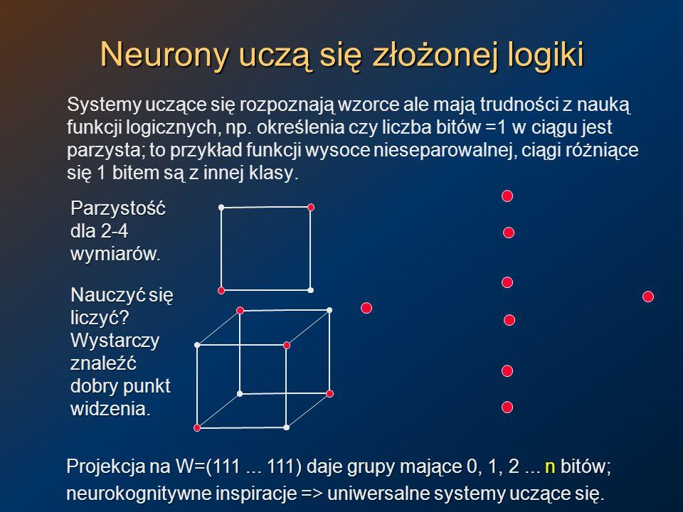 Neurony uczą się złożonej logiki Systemy uczące się rozpoznają wzorce ale mają trudności z nauką funkcji logicznych, np. określenia czy liczba bitów =