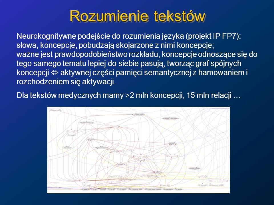 Rozumienie tekstów Neurokognitywne podejście do rozumienia języka (projekt IP FP7): słowa, koncepcje, pobudzają skojarzone z nimi koncepcje; ważne jes