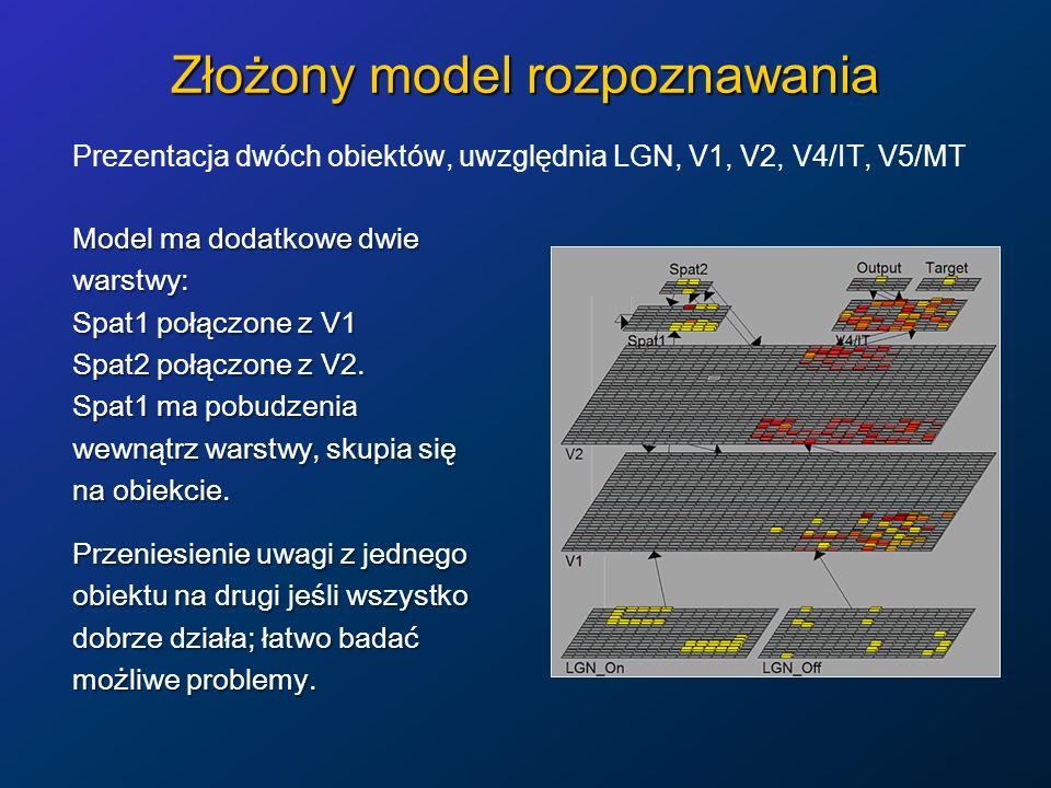 Złożony model rozpoznawania Prezentacja dwóch obiektów, uwzględnia LGN, V1, V2, V4/IT, V5/MT Model ma dodatkowe dwie warstwy: Spat1 połączone z V1 Spa