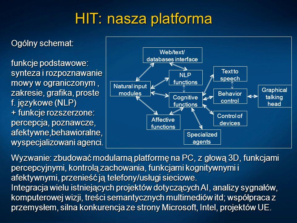 HIT: nasza platforma Ogólny schemat: funkcje podstawowe: synteza i rozpoznawanie mowy w ograniczonym, zakresie, grafika, proste f.
