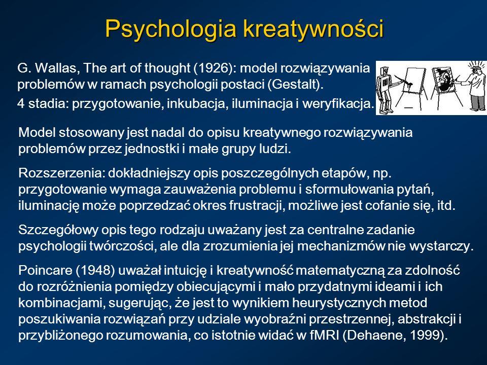 Psychologia kreatywności G.