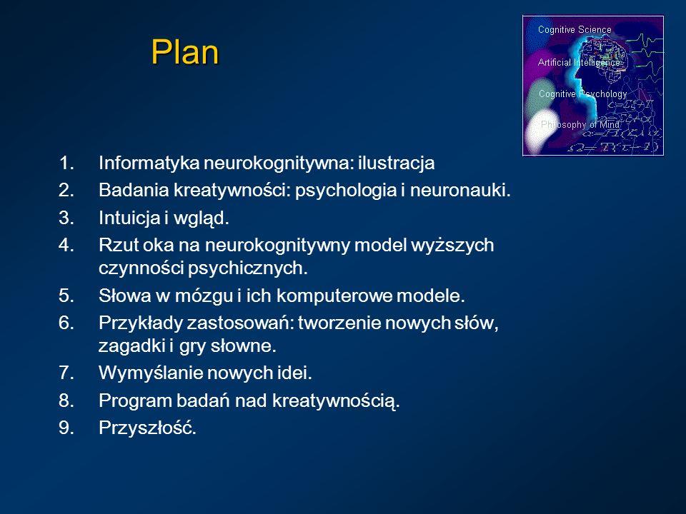 Plan 1.Informatyka neurokognitywna: ilustracja 2.Badania kreatywności: psychologia i neuronauki.