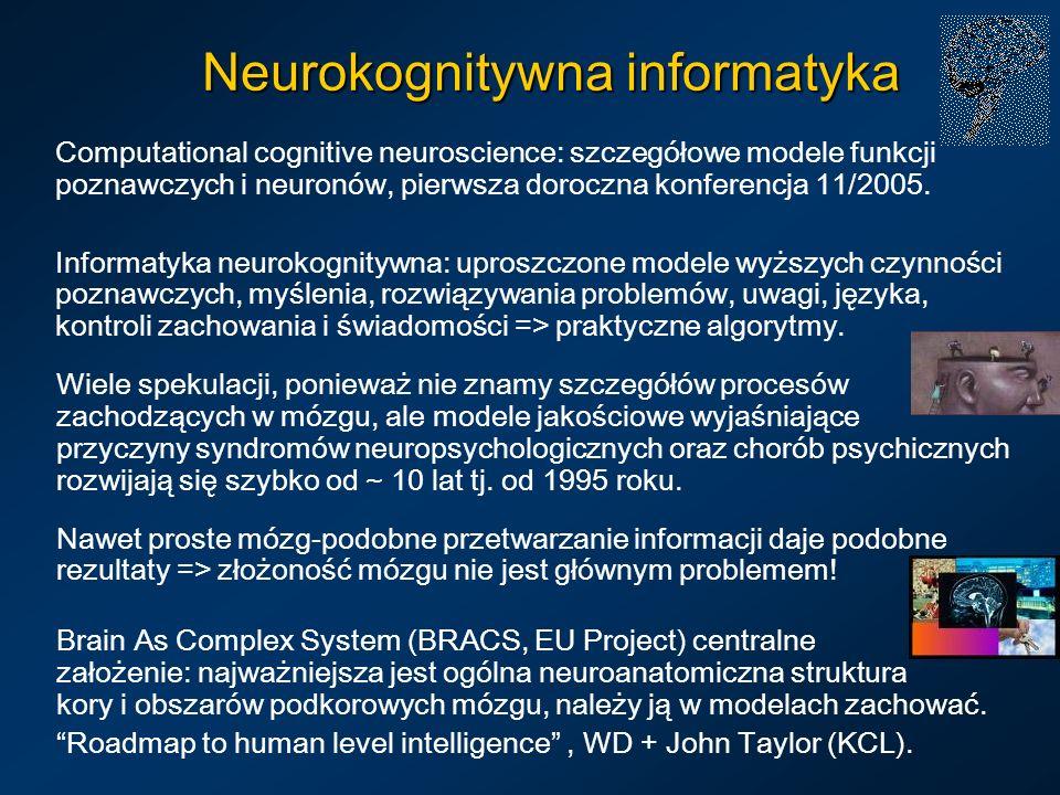 Neurokognitywna informatyka Computational cognitive neuroscience: szczegółowe modele funkcji poznawczych i neuronów, pierwsza doroczna konferencja 11/2005.