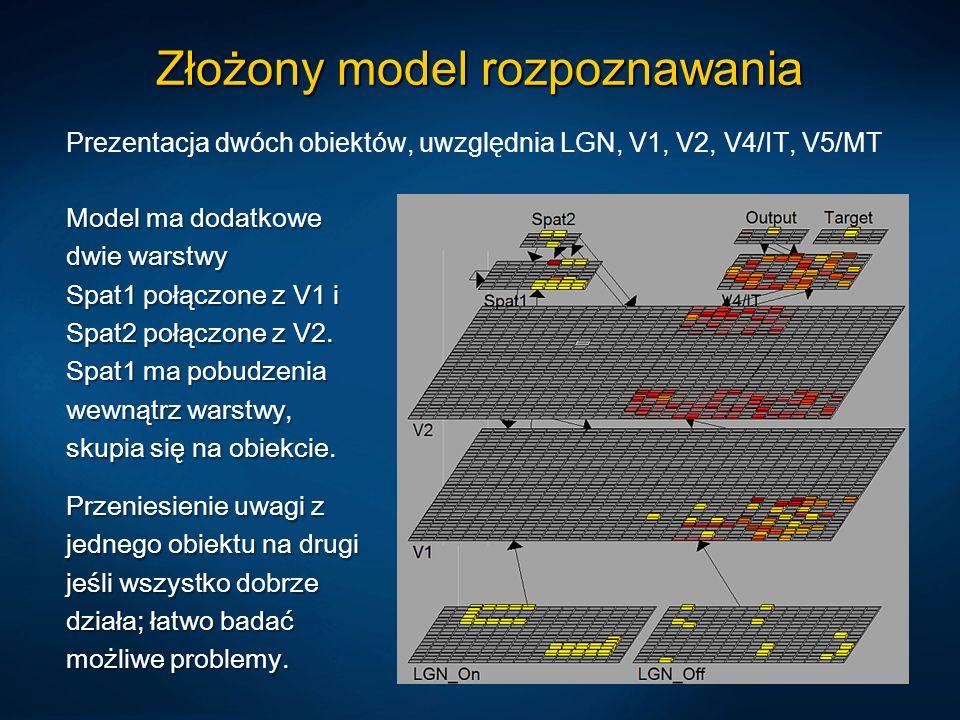 Złożony model rozpoznawania Prezentacja dwóch obiektów, uwzględnia LGN, V1, V2, V4/IT, V5/MT Model ma dodatkowe dwie warstwy Spat1 połączone z V1 i Spat2 połączone z V2.