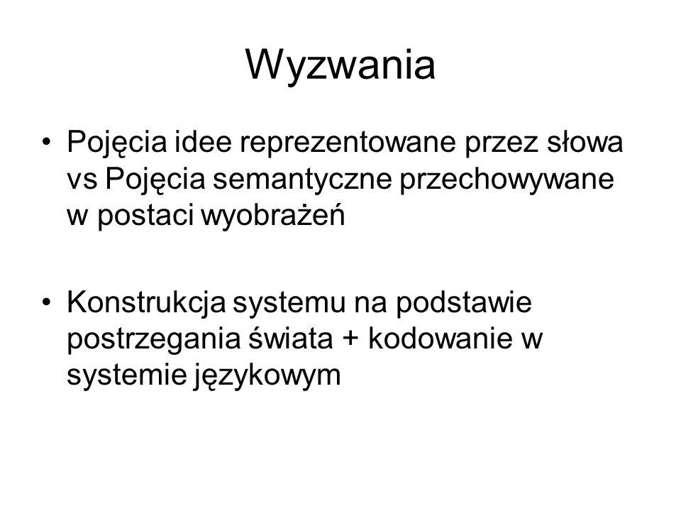Wyzwania Pojęcia idee reprezentowane przez słowa vs Pojęcia semantyczne przechowywane w postaci wyobrażeń Konstrukcja systemu na podstawie postrzegani