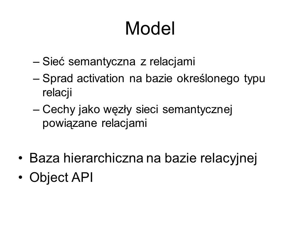 Model –Sieć semantyczna z relacjami –Sprad activation na bazie określonego typu relacji –Cechy jako węzły sieci semantycznej powiązane relacjami Baza