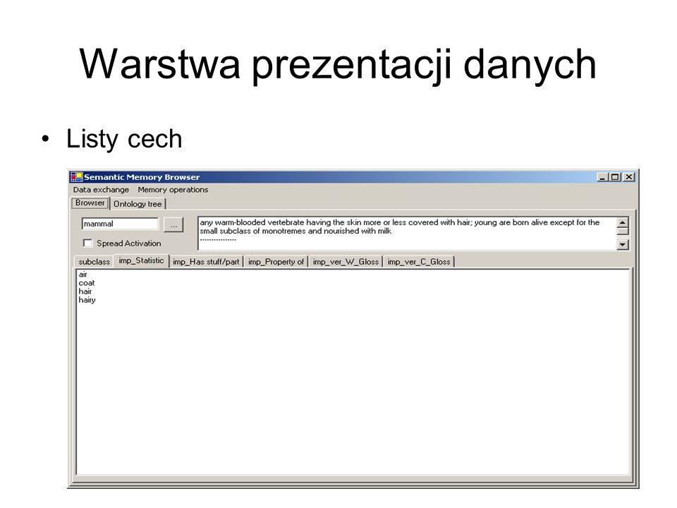 Warstwa prezentacji danych Listy cech