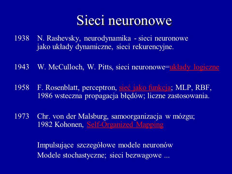 Sieci neuronowe 1938 N.