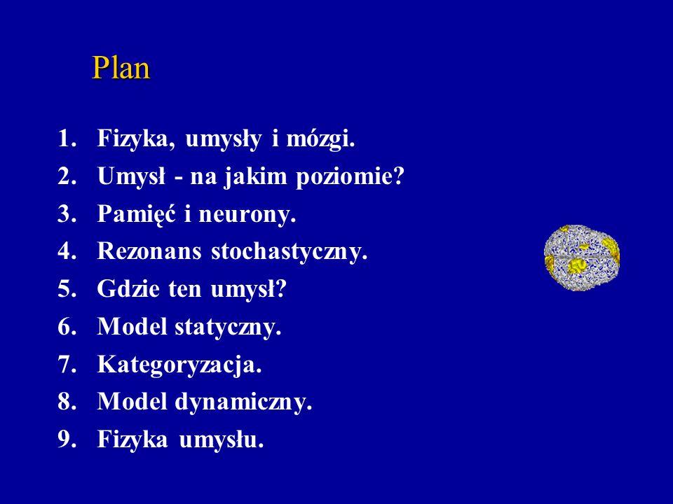 Plan 1.Fizyka, umysły i mózgi. 2.Umysł - na jakim poziomie? 3.Pamięć i neurony. 4.Rezonans stochastyczny. 5.Gdzie ten umysł? 6.Model statyczny. 7.Kate