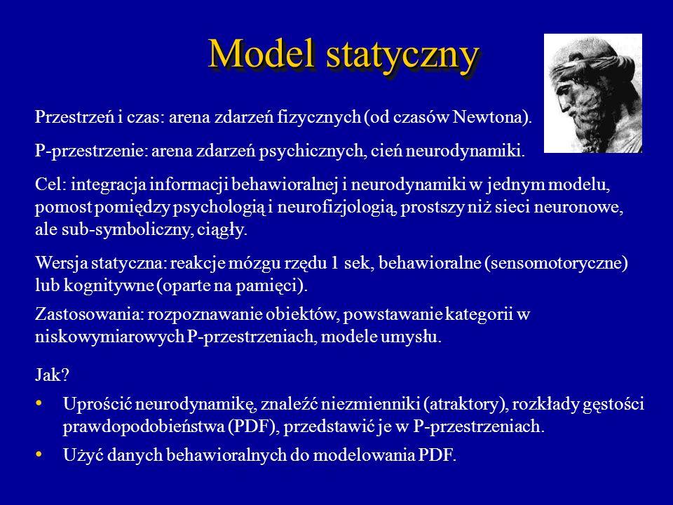 Model statyczny Przestrzeń i czas: arena zdarzeń fizycznych (od czasów Newtona). P-przestrzenie: arena zdarzeń psychicznych, cień neurodynamiki. Cel: