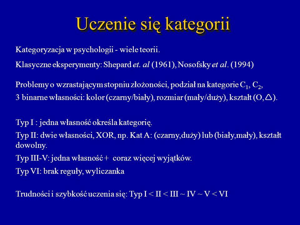 Uczenie się kategorii Kategoryzacja w psychologii - wiele teorii. Klasyczne eksperymenty: Shepard et. al (1961), Nosofsky et al. (1994) Problemy o wzr