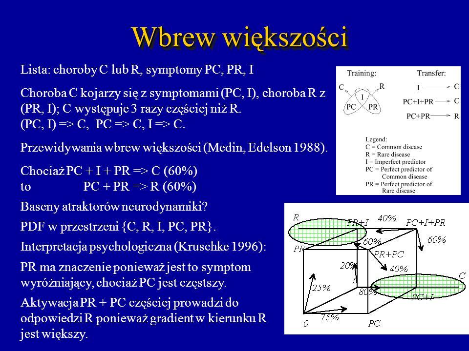 Wbrew większości Lista: choroby C lub R, symptomy PC, PR, I Choroba C kojarzy się z symptomami (PC, I), choroba R z (PR, I); C występuje 3 razy części