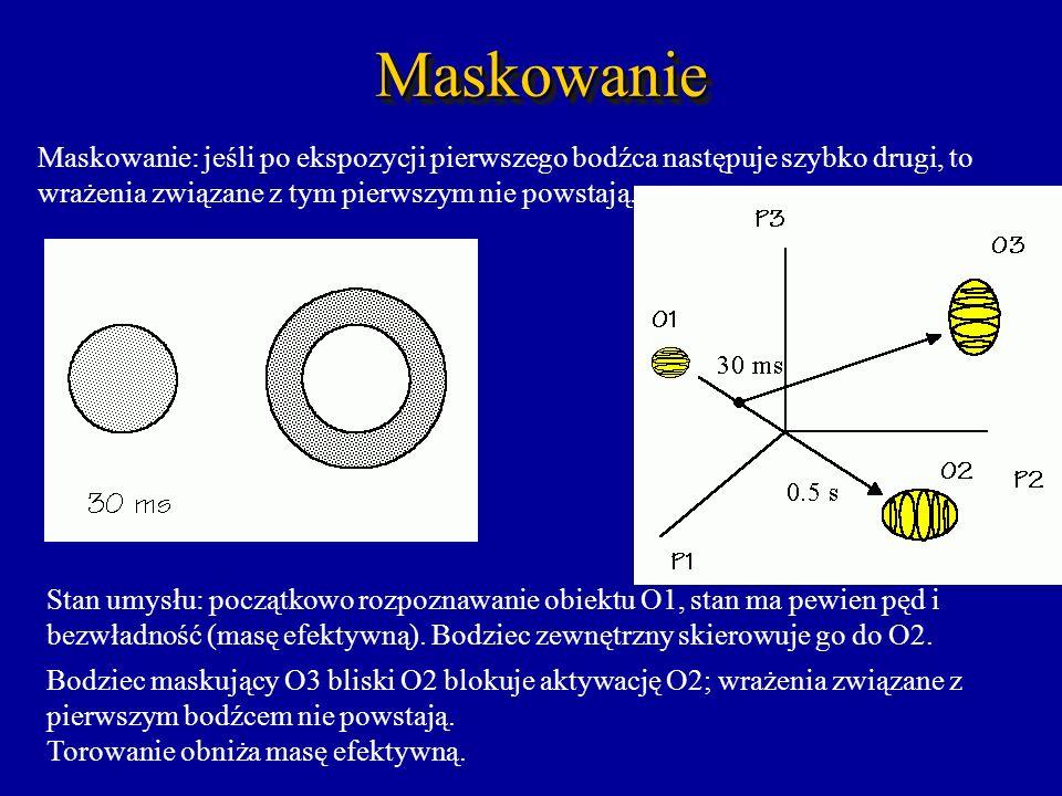 MaskowanieMaskowanie Maskowanie: jeśli po ekspozycji pierwszego bodźca następuje szybko drugi, to wrażenia związane z tym pierwszym nie powstają. Stan