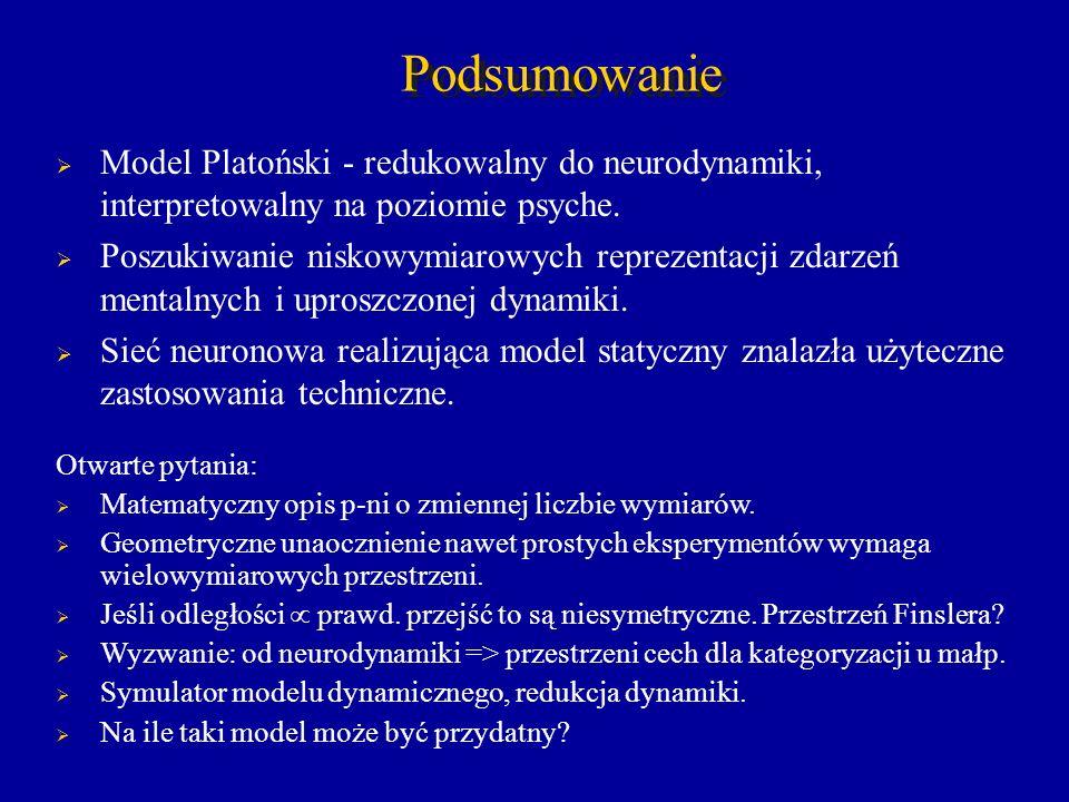 Podsumowanie Model Platoński - redukowalny do neurodynamiki, interpretowalny na poziomie psyche. Poszukiwanie niskowymiarowych reprezentacji zdarzeń m