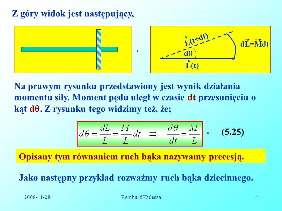 2008-11-28Reinhard Kulessa5 S F=mg R L=I d L Lsin dL=Mdt Moment pędu i oś symetrii zataczają stożek o kącie rozwartości 2.