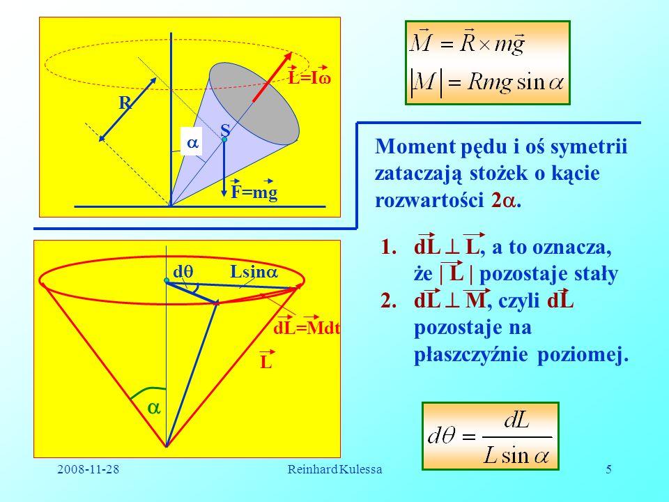 2008-11-28Reinhard Kulessa5 S F=mg R L=I d L Lsin dL=Mdt Moment pędu i oś symetrii zataczają stożek o kącie rozwartości 2. 1.dL L, a to oznacza, że |
