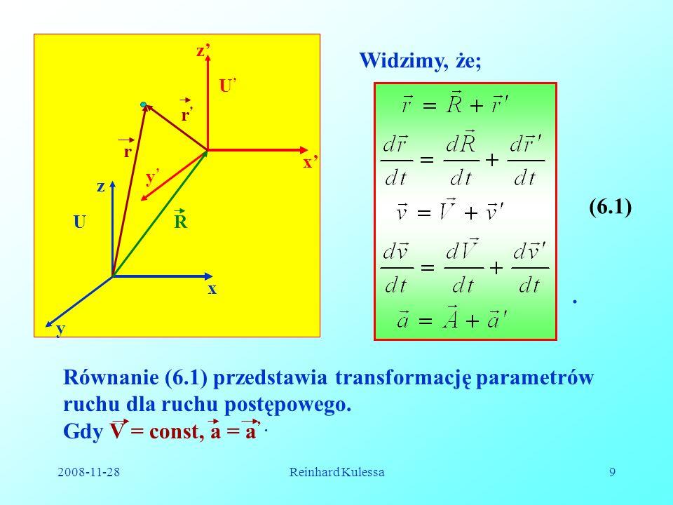 2008-11-28Reinhard Kulessa10 i x Jeżeli założymy, że w chwili początkowej układ laboratoryjny U pokrywa się z układem ruchomym U, oraz że układ ruchomy porusza się z prędkością V w kierunku x, wtedy zależność pomiędzy współrzędnymi jest zgodna z transformacją Galileusza, V ixix X=V·t x.
