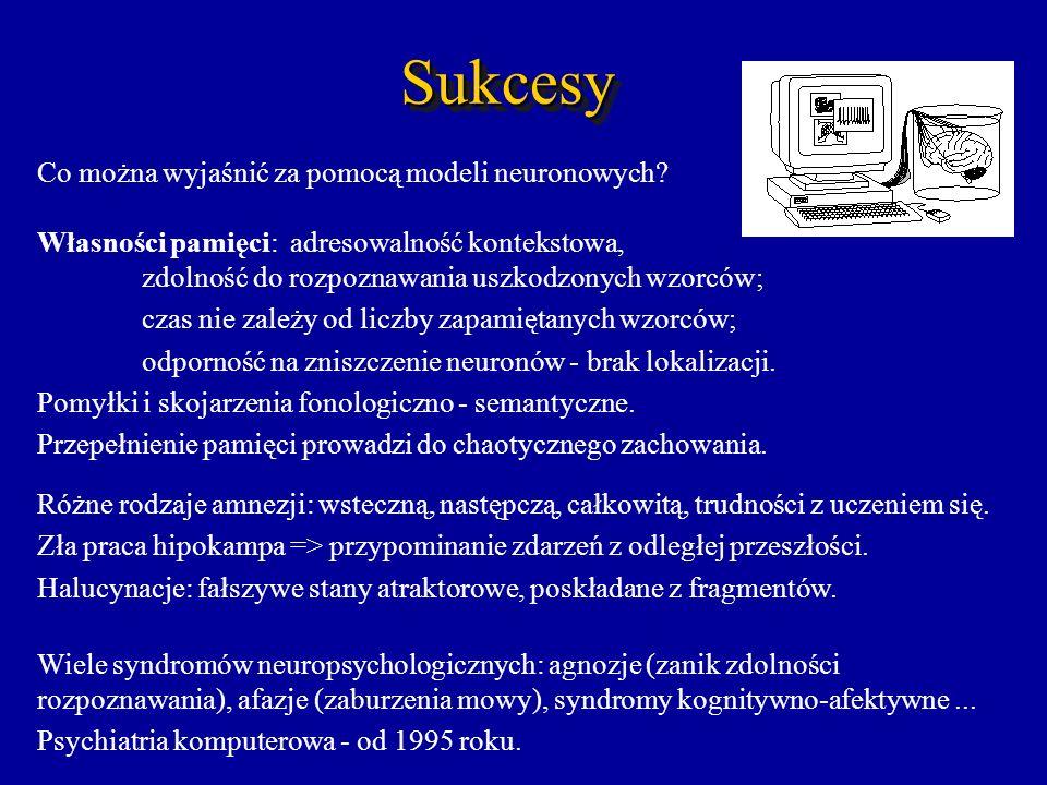 SukcesySukcesy Różne rodzaje amnezji: wsteczną, następczą, całkowitą, trudności z uczeniem się. Zła praca hipokampa => przypominanie zdarzeń z odległe