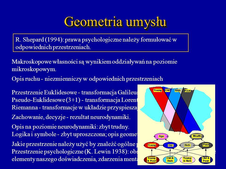 Geometria umysłu R. Shepard (1994): prawa psychologiczne należy formułować w odpowiednich przestrzeniach. Makroskopowe własności są wynikiem oddziaływ