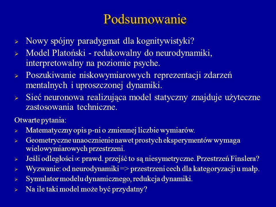 Podsumowanie Nowy spójny paradygmat dla kognitywistyki? Model Platoński - redukowalny do neurodynamiki, interpretowalny na poziomie psyche. Poszukiwan