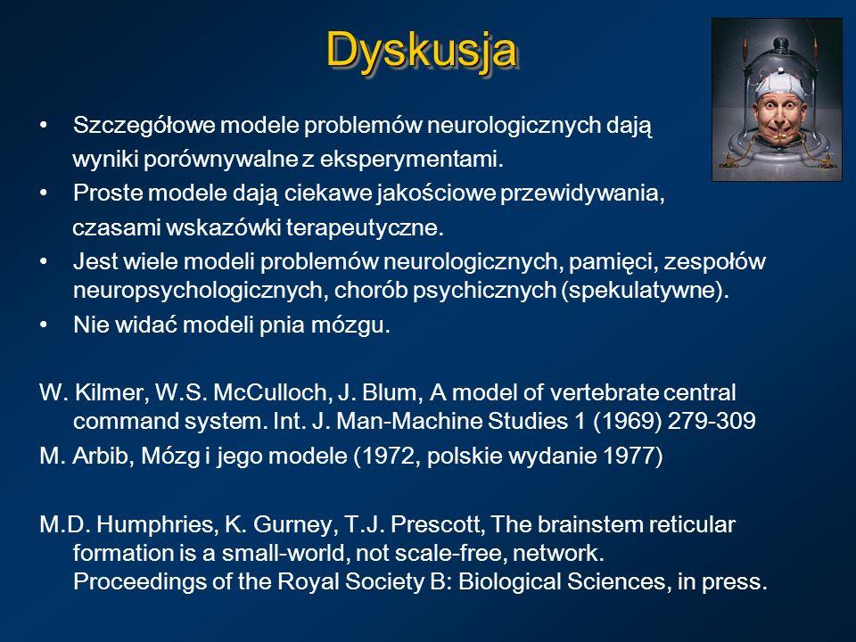 DyskusjaDyskusja Szczegółowe modele problemów neurologicznych dają wyniki porównywalne z eksperymentami. Proste modele dają ciekawe jakościowe przewid