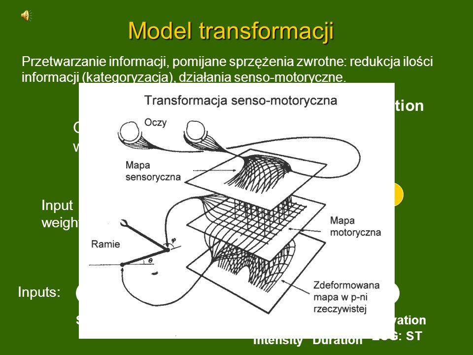 Odległości semantyczne Odległość pomiędzy wektorami aktywacji po wytrenowaniu sieci można przedstawić w postaci dendrogramu, pokazującego naturalne podobieństwa i klastry.