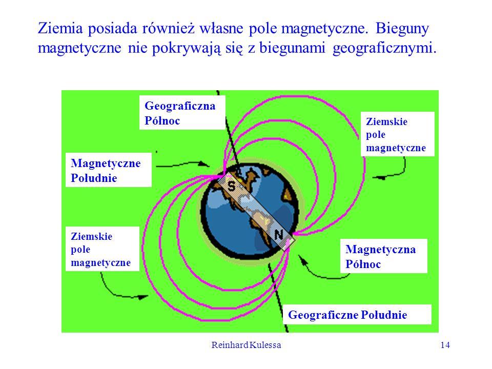 Reinhard Kulessa14 Geograficzna Północ Geograficzne Południe Magnetyczne Południe Magnetyczna Północ Ziemskie pole magnetyczne Ziemskie pole magnetycz