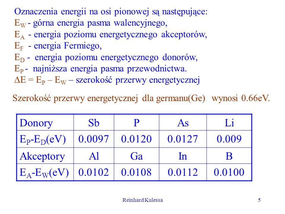 Reinhard Kulessa5 Oznaczenia energii na osi pionowej są następujące: E W - górna energia pasma walencyjnego, E A - energia poziomu energetycznego akce