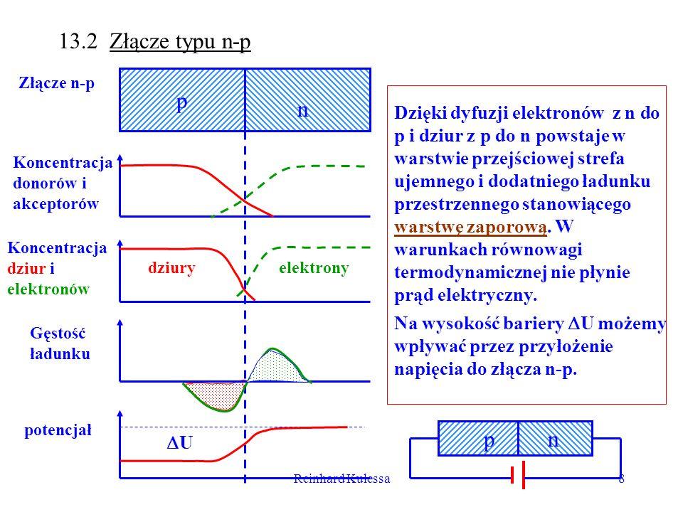 Reinhard Kulessa8 13.2 Złącze typu n-p p n Złącze n-p Koncentracja donorów i akceptorów Koncentracja dziur i elektronów dziuryelektrony Gęstość ładunk