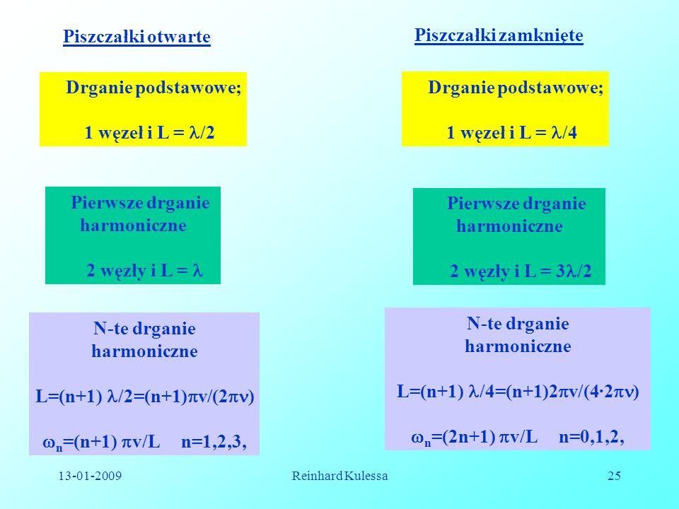 13-01-2009Reinhard Kulessa25 Piszczałki otwarte Drganie podstawowe; 1 węzeł i L = /2 Pierwsze drganie harmoniczne 2 węzły i L = N-te drganie harmonicz