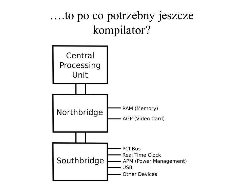 Informatyka to przechowywanie oraz przetwarzanie informacji Definicja informacji: np.