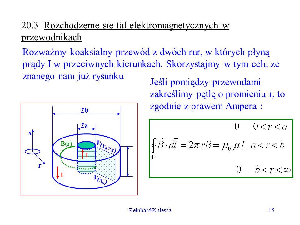 Reinhard Kulessa15 x r 2b 2a V(x 0 ) V(x 0 +x) B(r) I I 20.3 Rozchodzenie się fal elektromagnetycznych w przewodnikach Rozważmy koaksialny przewód z d