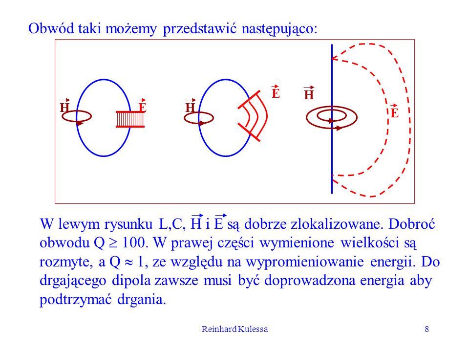 Reinhard Kulessa9 HF Taki drgający pręt jest dipolem elektrycznym (20.5) Wzdłuż tego pręta periodycznie oscyluje ładunek elektryczny wytwarzając periodyczne pole E.