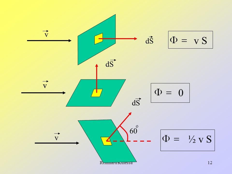 Reinhard Kulessa12 dS v vv v 0 v S 60 o ½ v S