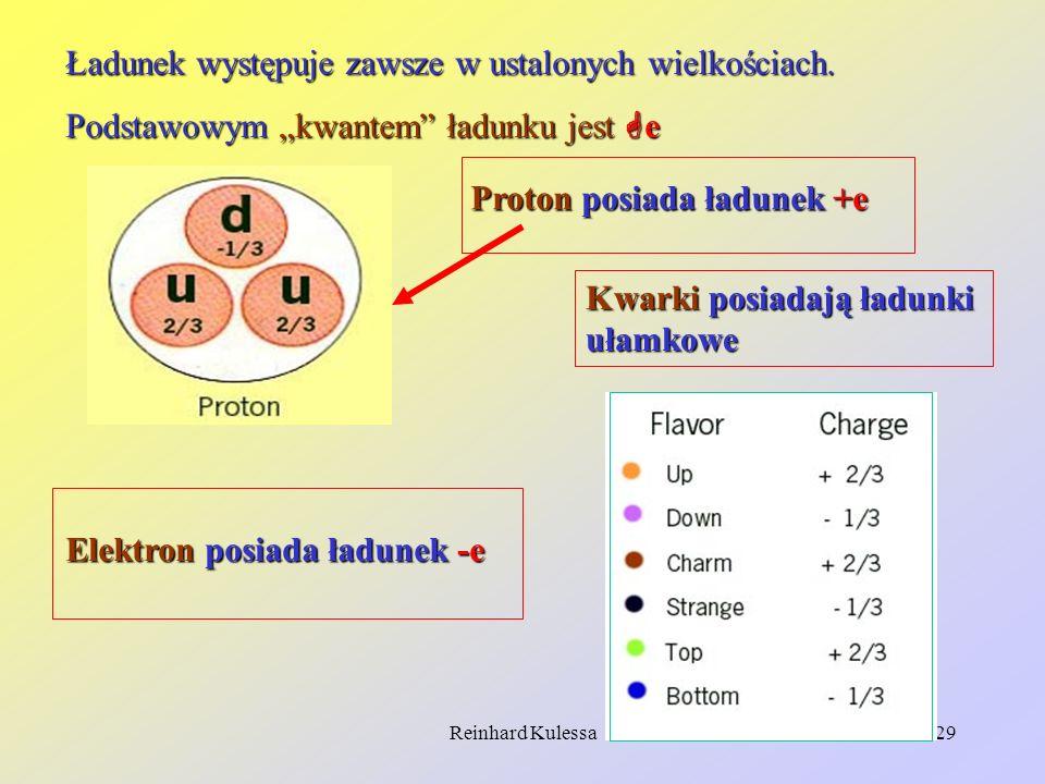 Reinhard Kulessa29 Ładunek występuje zawsze w ustalonych wielkościach. Podstawowym kwantem ładunku jest e Proton posiada ładunek +e Kwarki posiadają ł