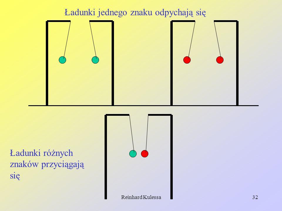 Reinhard Kulessa32 Ładunki jednego znaku odpychają się Ładunki różnych znaków przyciągają się