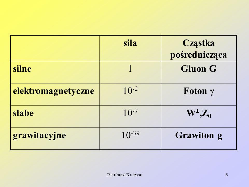 Reinhard Kulessa6 siłaCząstka pośrednicząca silne1Gluon G elektromagnetyczne10 -2 Foton słabe10 -7 W ±,Z 0 grawitacyjne10 -39 Grawiton g