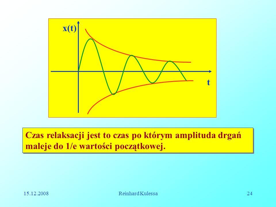 15.12.2008Reinhard Kulessa24 t x(t) Czas relaksacji jest to czas po którym amplituda drgań maleje do 1/e wartości początkowej.