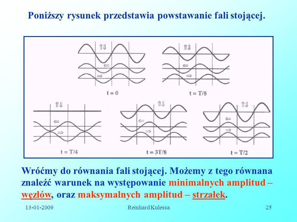 13-01-2009Reinhard Kulessa25 Wróćmy do równania fali stojącej. Możemy z tego równana znaleźć warunek na występowanie minimalnych amplitud – węzłów, or