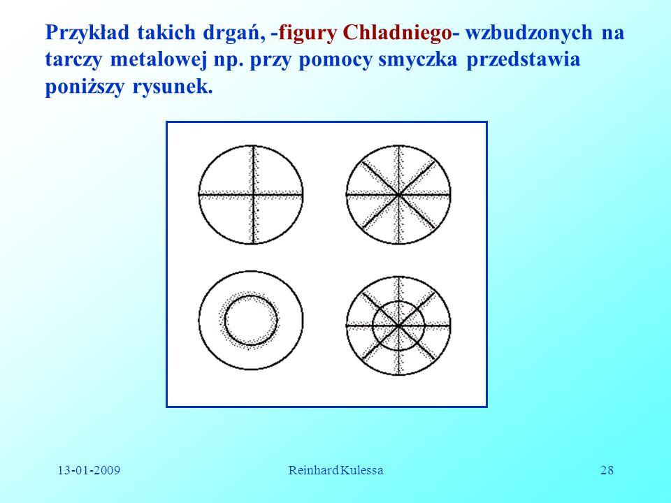 13-01-2009Reinhard Kulessa28 Przykład takich drgań, -figury Chladniego- wzbudzonych na tarczy metalowej np. przy pomocy smyczka przedstawia poniższy r
