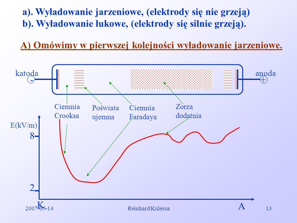 2007-05-14Reinhard Kulessa13 a). Wyładowanie jarzeniowe, (elektrody się nie grzeją) b). Wyładowanie łukowe, (elektrody się silnie grzeją). A) Omówimy